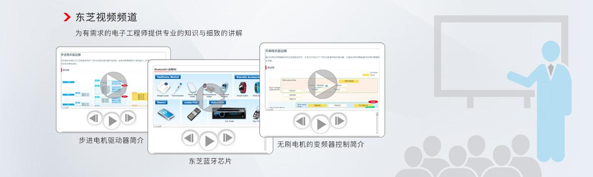 东芝视频频道